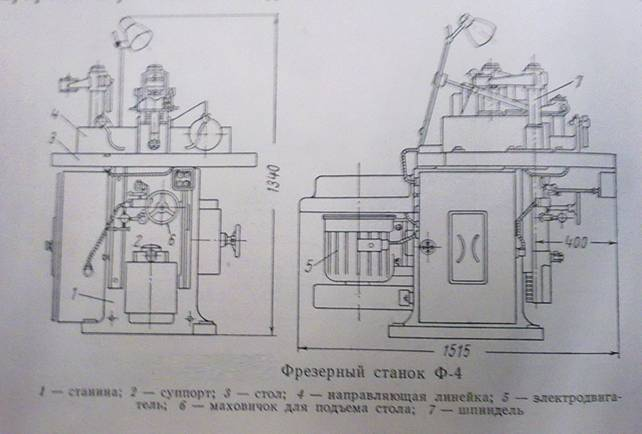 инструкция фрезерного станка